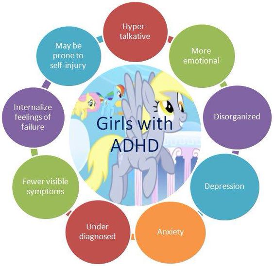 Adhd in girls 3d picture 45