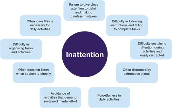 Attention disorder medication deficit adult